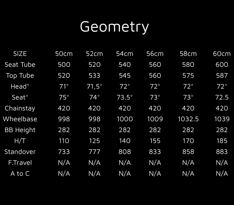 2016 Romax Ti Frame Geometry .jpg