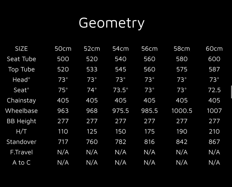 2016 Rodie Ti Frame Geometry .jpg