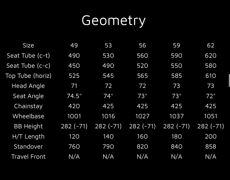 2016 Revel Geometry .jpg