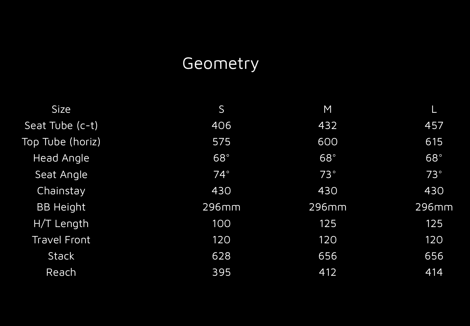 2017 Bruzza Geometry .png