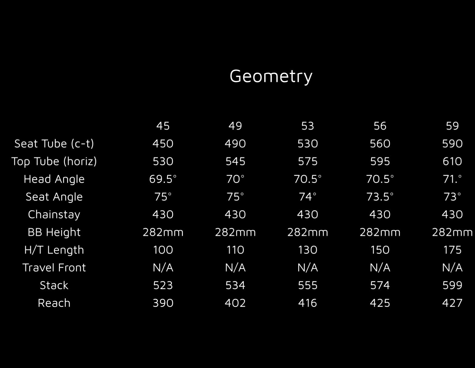 2017 Dynamo Geometry .png