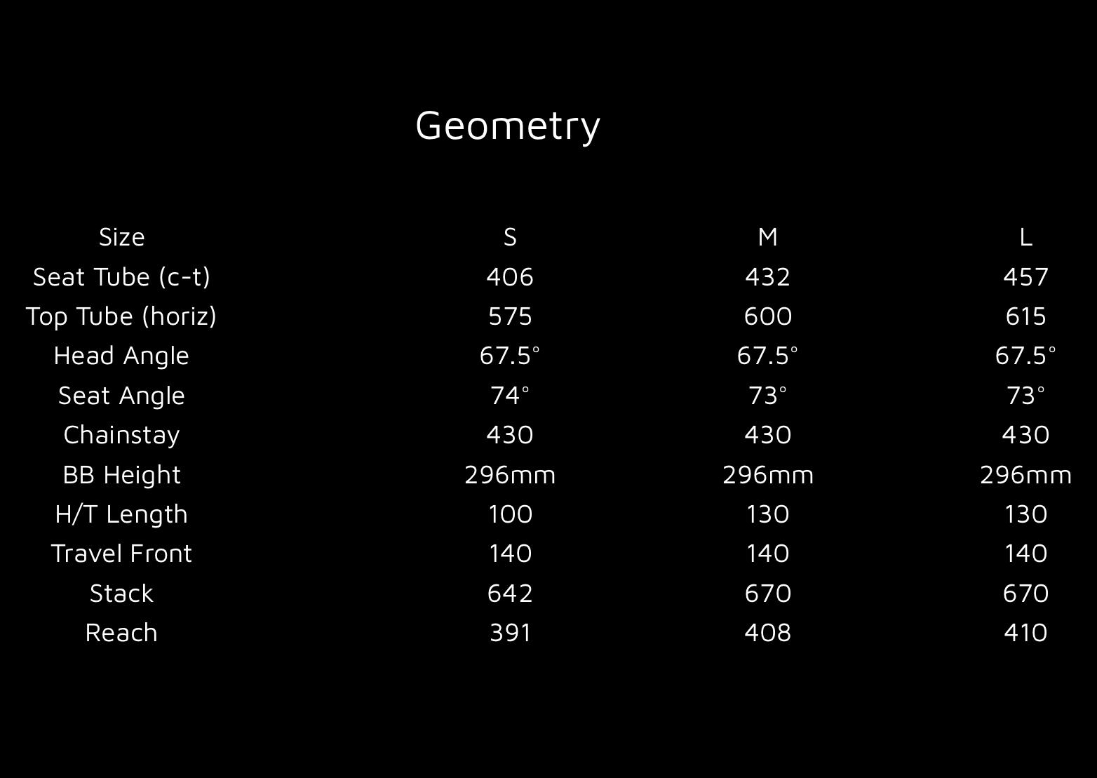 2017 Loki Geometry .png