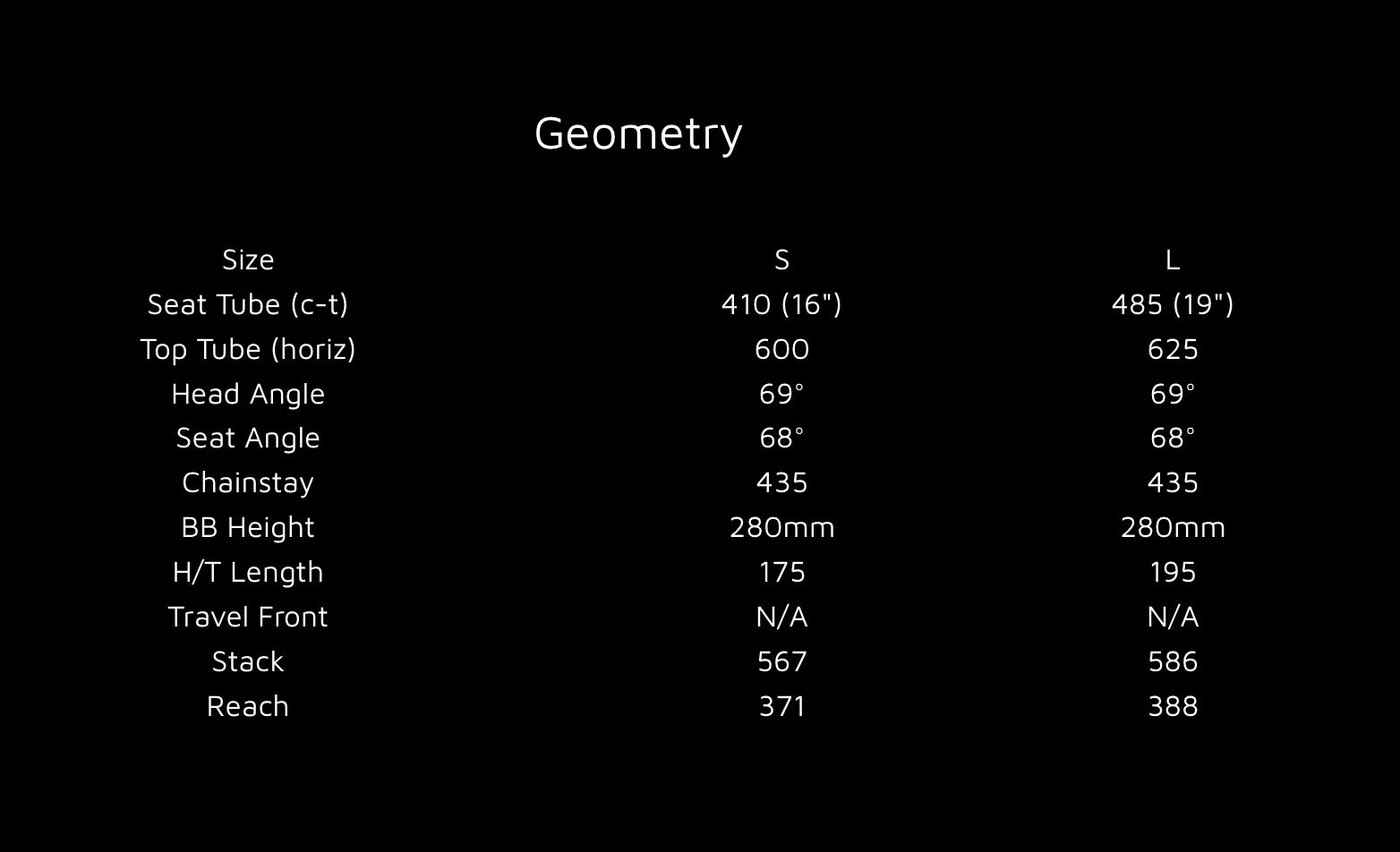 2017 Pax Geometry .png