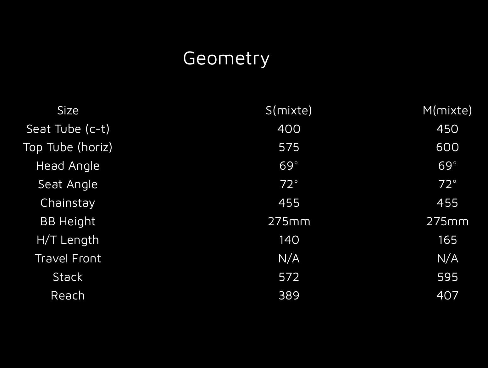 2017 Quantum Mixte Geometry .png