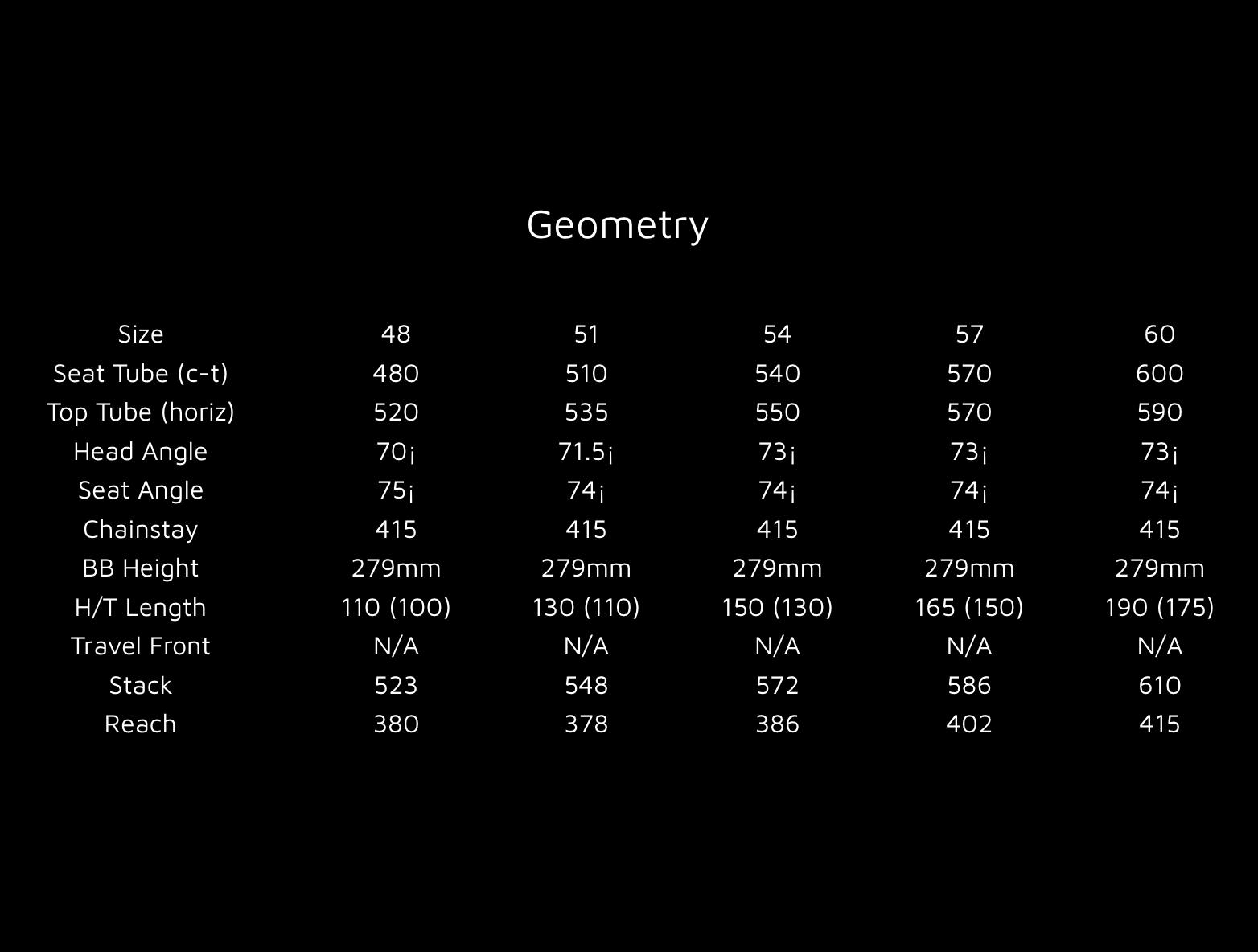 2017 Tiber Geometry .png