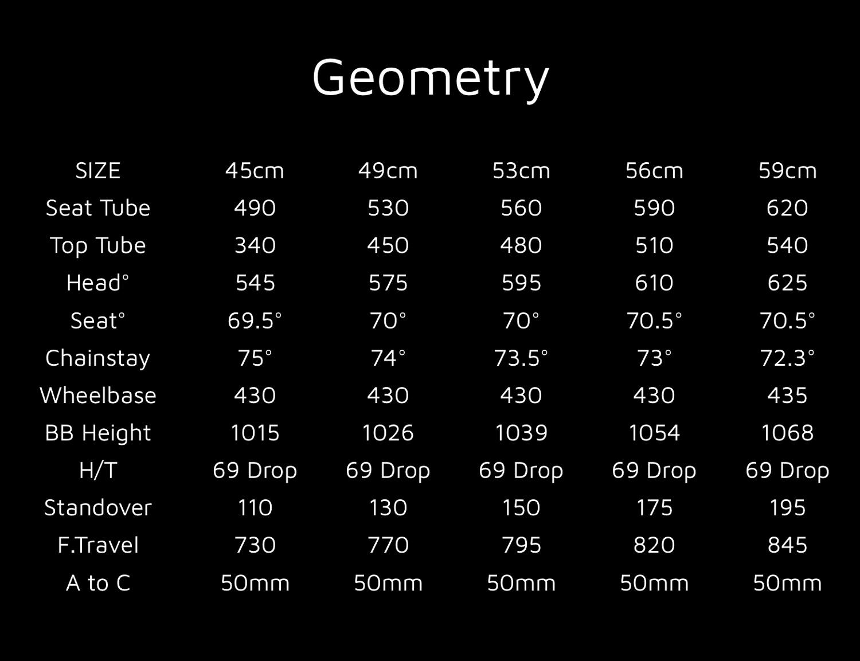 2015 Dynamo FS Geometry .jpg