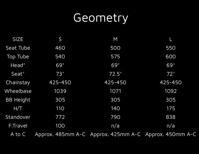 2015 Monster Geometry .jpg