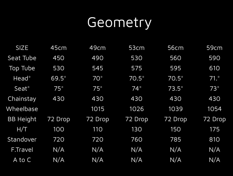 2015 Ocho Geometry .jpg