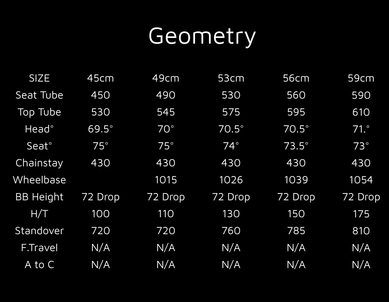 2015 Once Geometry .jpg