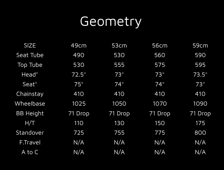 2015 Remus Geometry .jpg