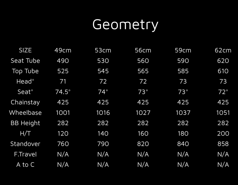2015 Revel Geometry .jpg