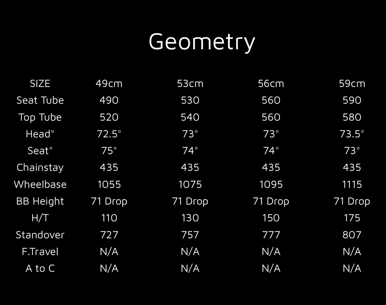 2015 Roam Geometry .jpg