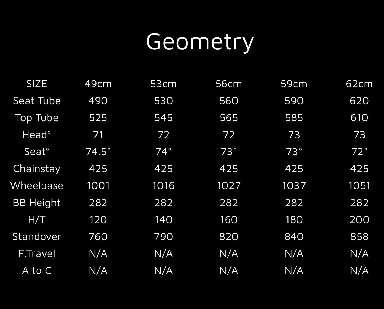 2015 Romax Geometry .jpg