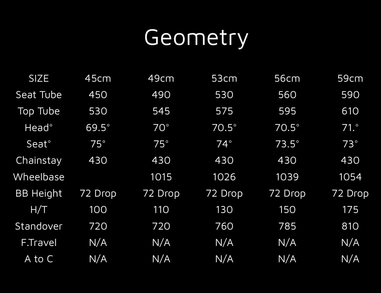 2015 Tesla Geometry .jpg