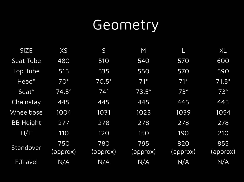 2014 Argus Geometry .jpg