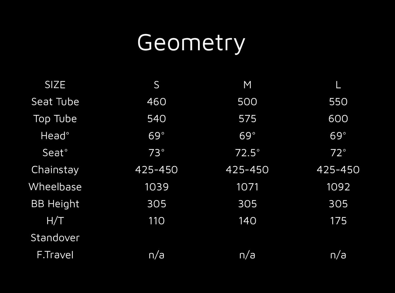 2014 Monster Geometry .jpg