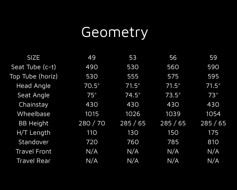 2012 Bolt Geometry .jpg