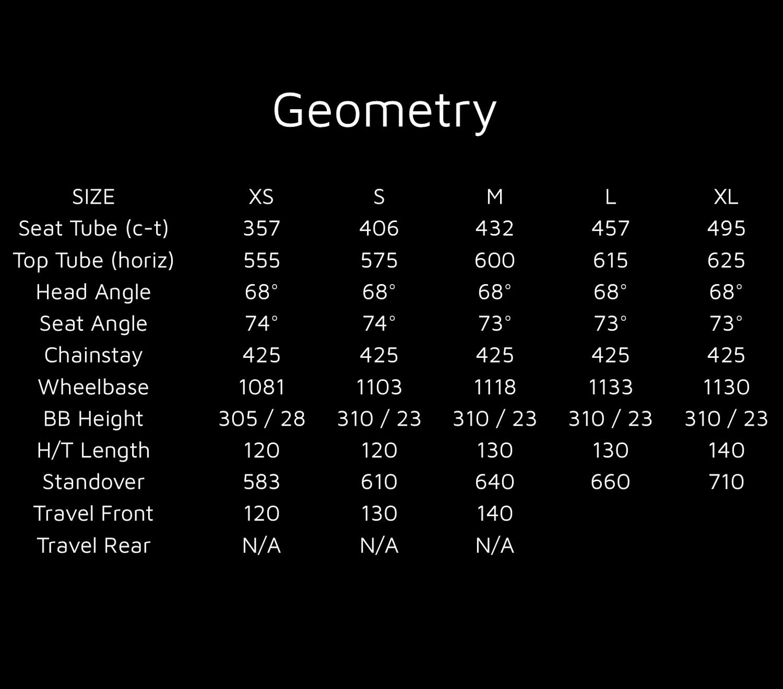 2012 Bruzza Geometry .jpg