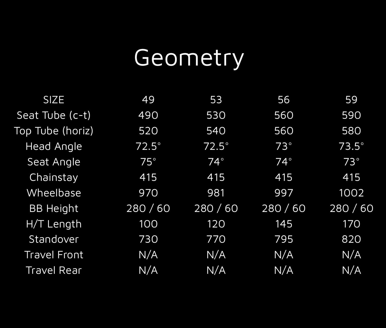 2012 Remus Geometry .jpg