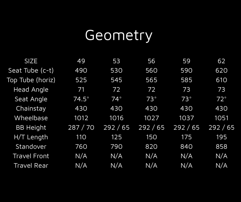 2012 Romax Geometry .jpg