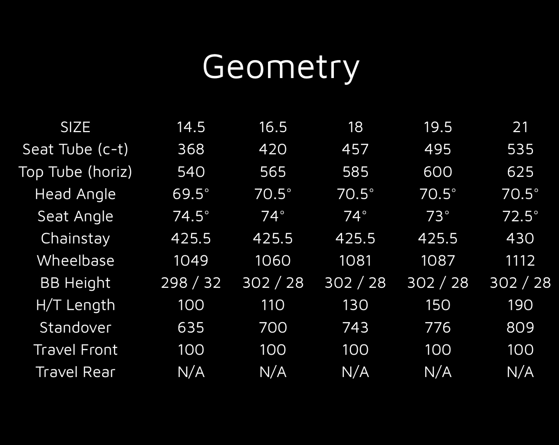 2012 Bandit Geometry .jpg