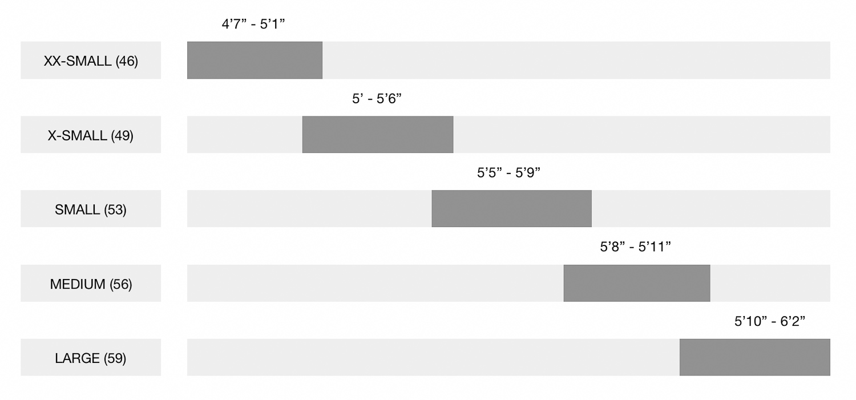 Romax-Revel fit chart.jpg