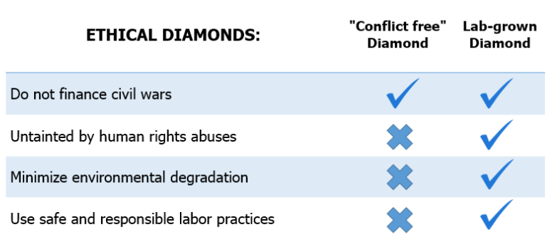 ethical diamond chart.PNG