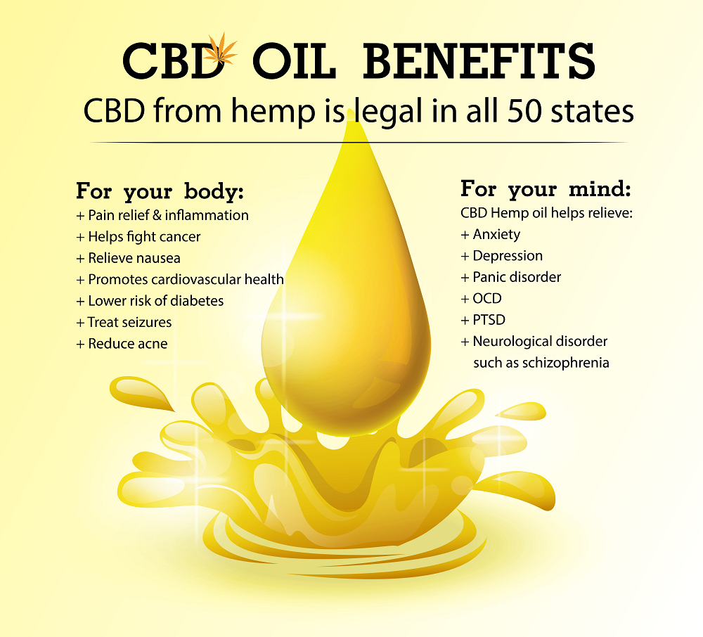 hemp oil for Pain.png