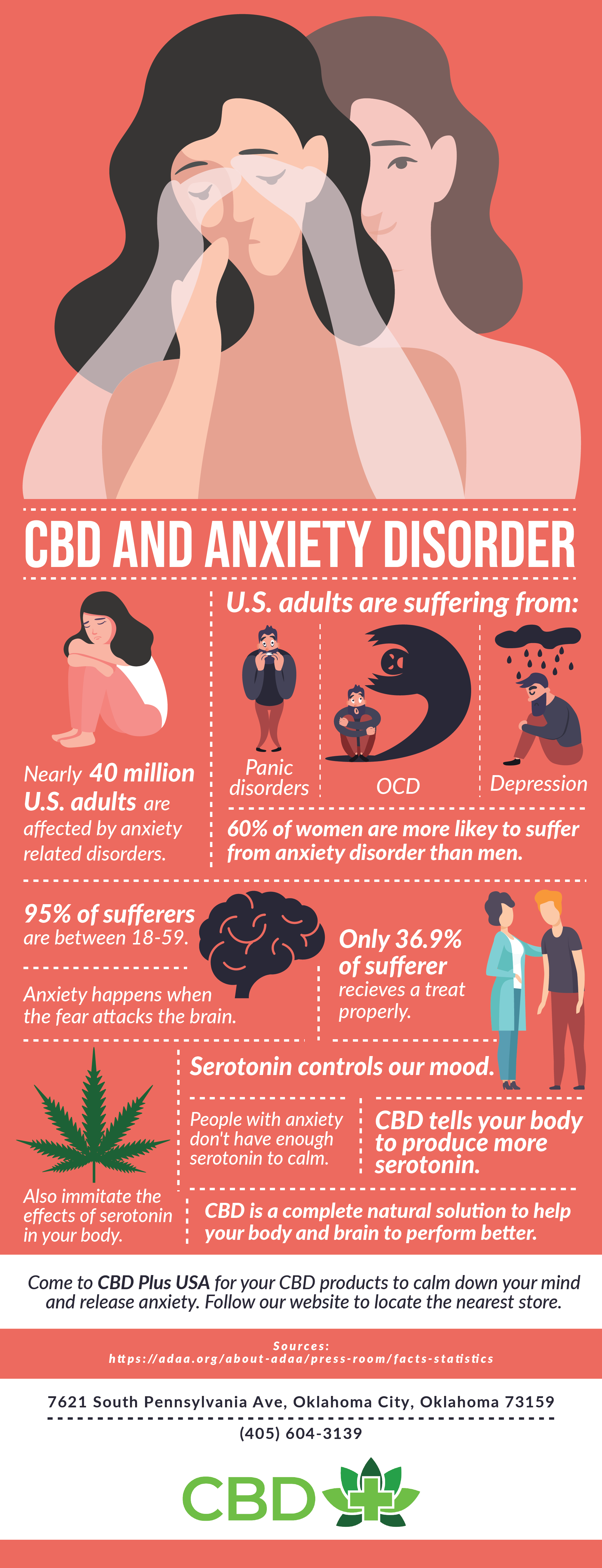 CBD Benefits anxiety.png