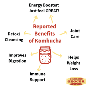 VG_Kombucha-Website.png