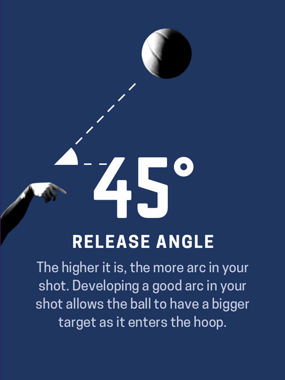release-angle.jpg