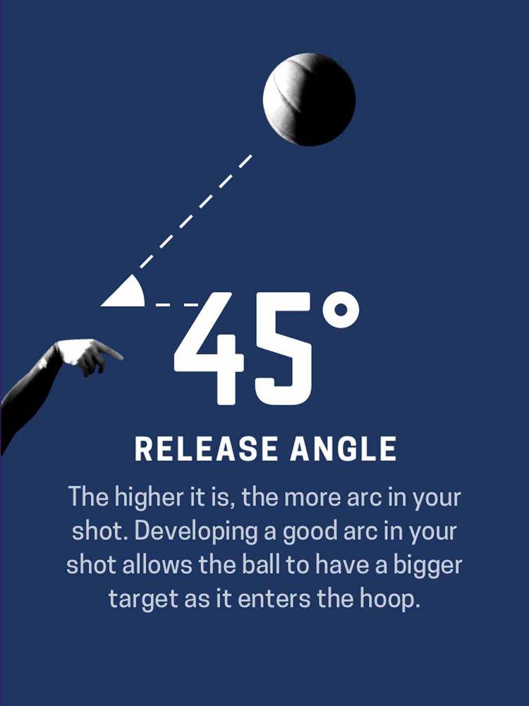 3_release-angle.jpg