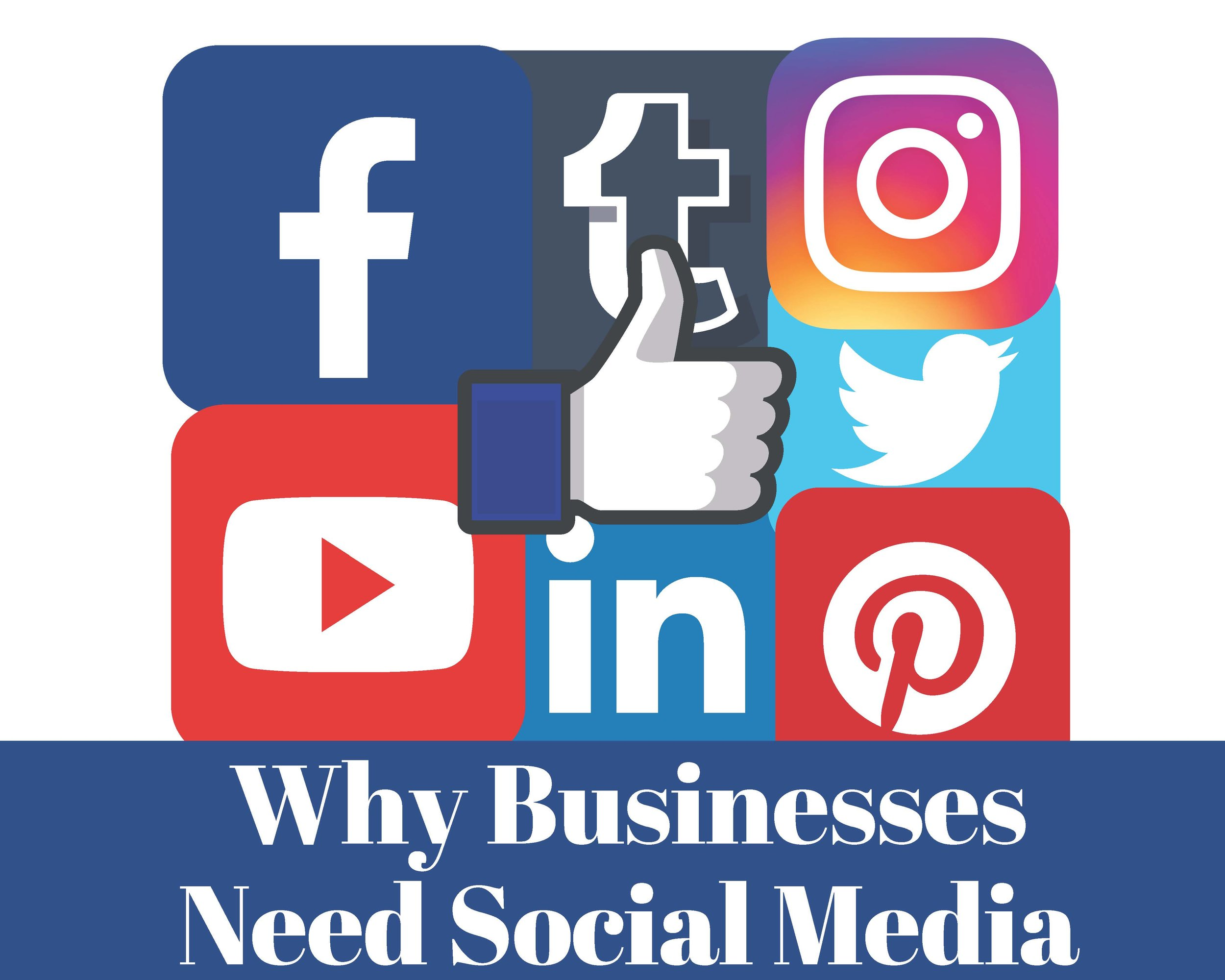 7 Reasons Why As A Business You Should Be Using Social Media.jpg