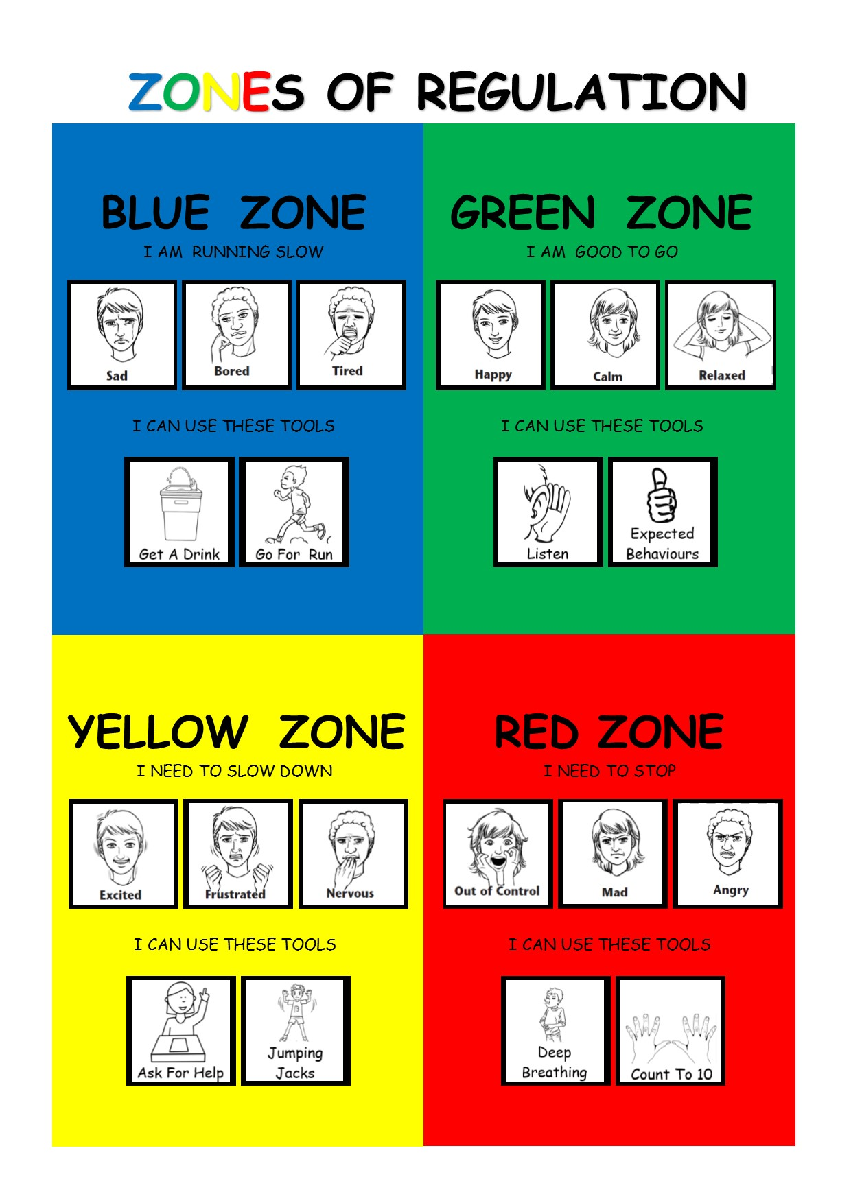 Overall Zones Poster.jpg