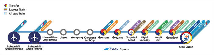 Route map of KTX and All-stop Trains in Korea. Image credit:  Airport Railroad Co., Ltd./Korea Tourism Organization