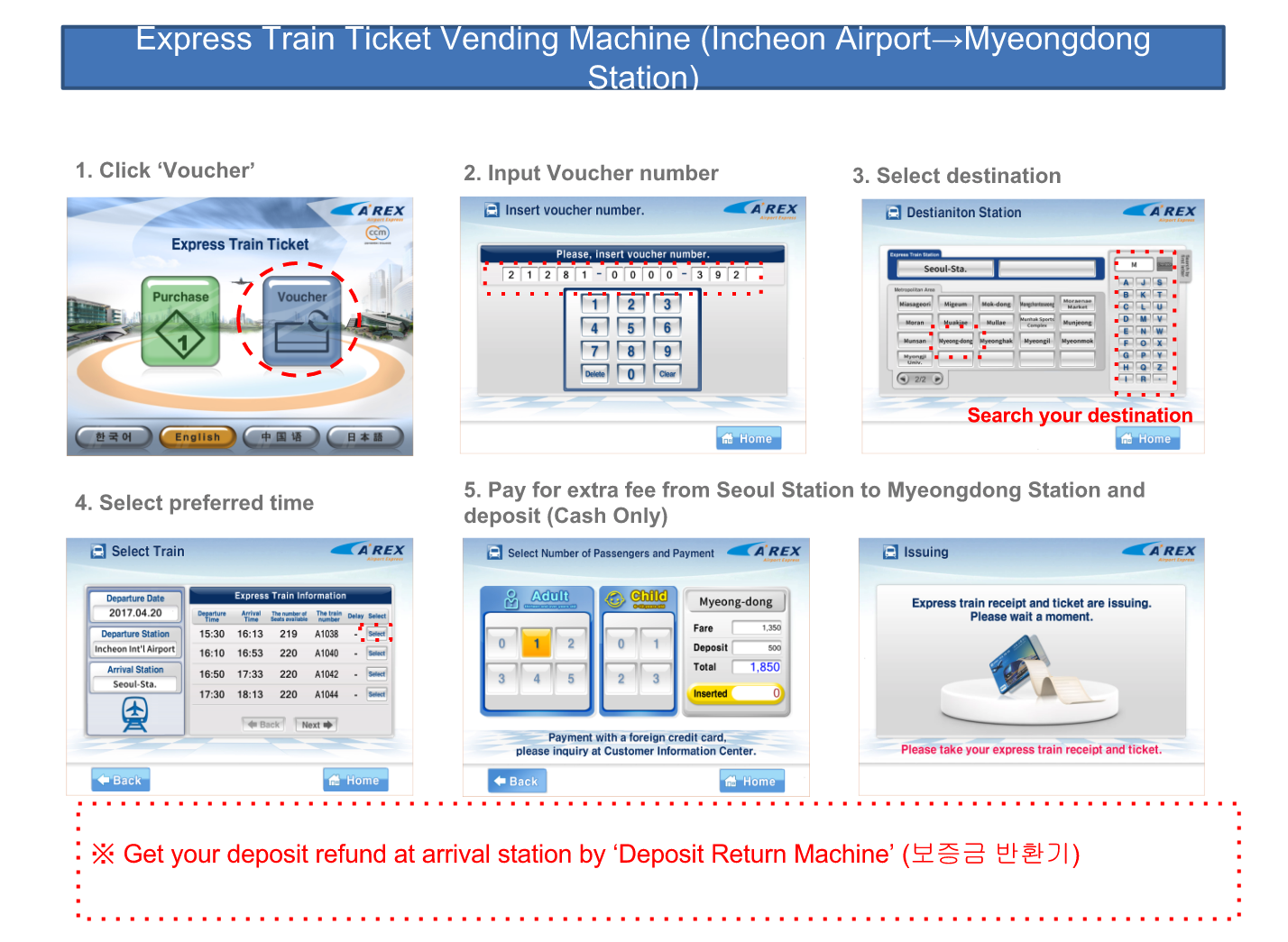 Visual guide for redeeming airport express tickets for  Incheon to other stations . Image credit:  Klook