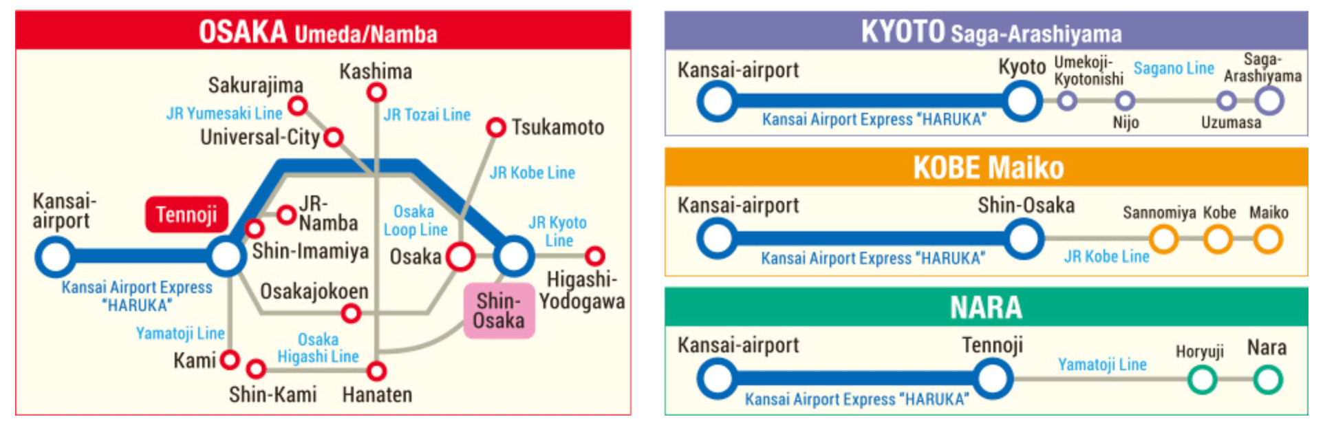 Where to use ICOCA IC Card in Japan. Image credit:  JR-West