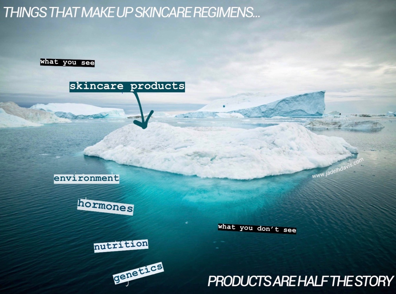 SKINCARE PRODUCTS ARE ONLY THE TIP OF THE ICEBERG -