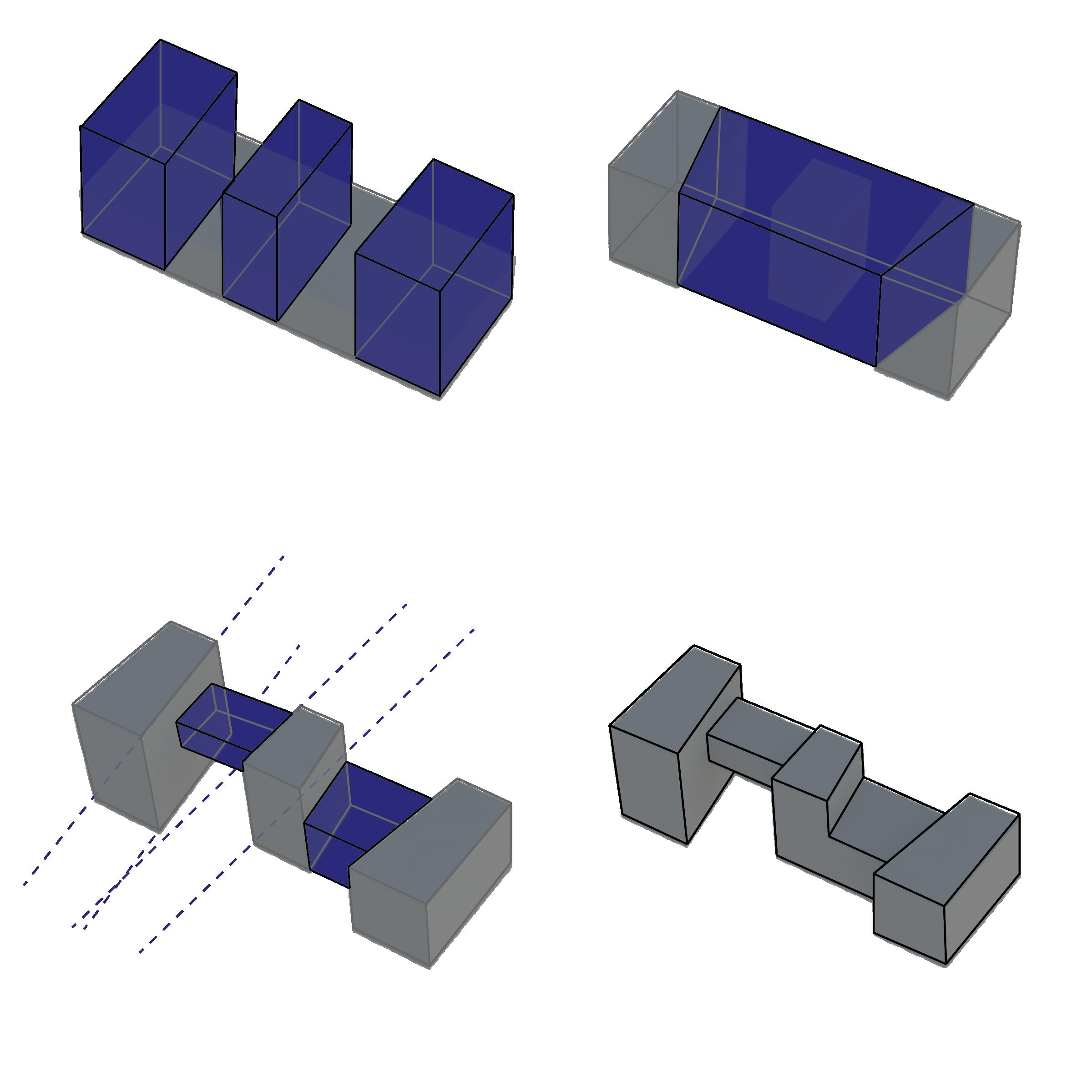 Form Development