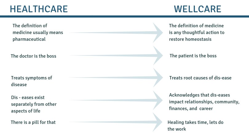 Wellcare Summit (43).png