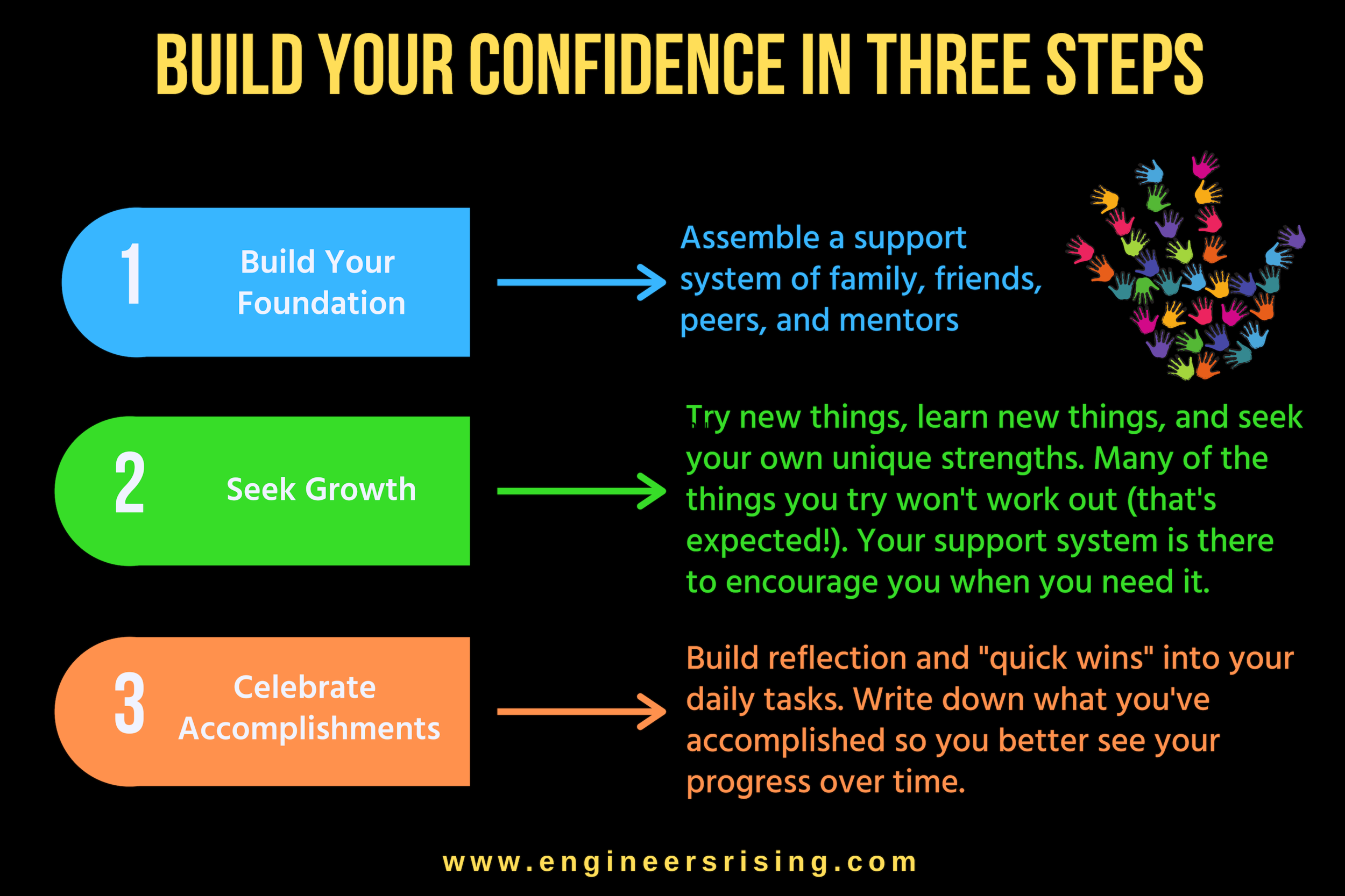 Build Confidence to Stop Feeling Restless