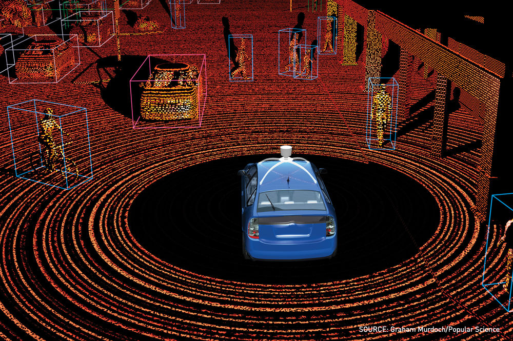 LIDAR - Self driving car using 3D laser scanning