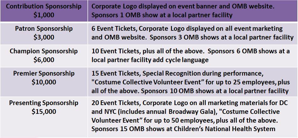 Special Olympics Sponsorship.JPG