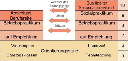 Struktur_01.jpg