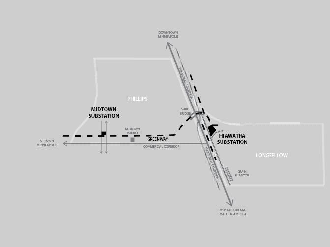 Site Connection Diagram