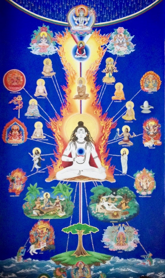 The lineage of Trika Mahasiddha Yoga (Kailash Akhara, Thailand)