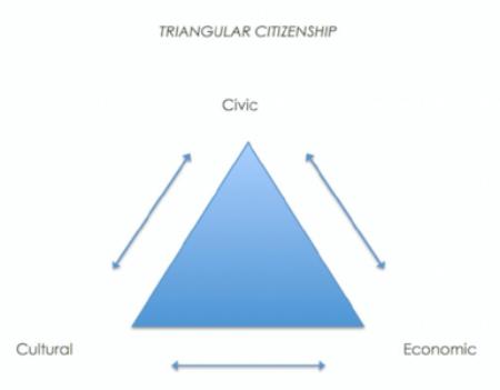 Triangular-Citizenship.png