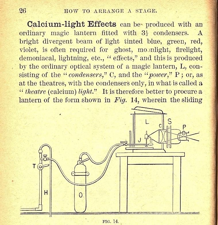 - C.E. Burton. Burton's Amateur Actor. (New York: Fitzgerald Publishing Company, 1876), 26.