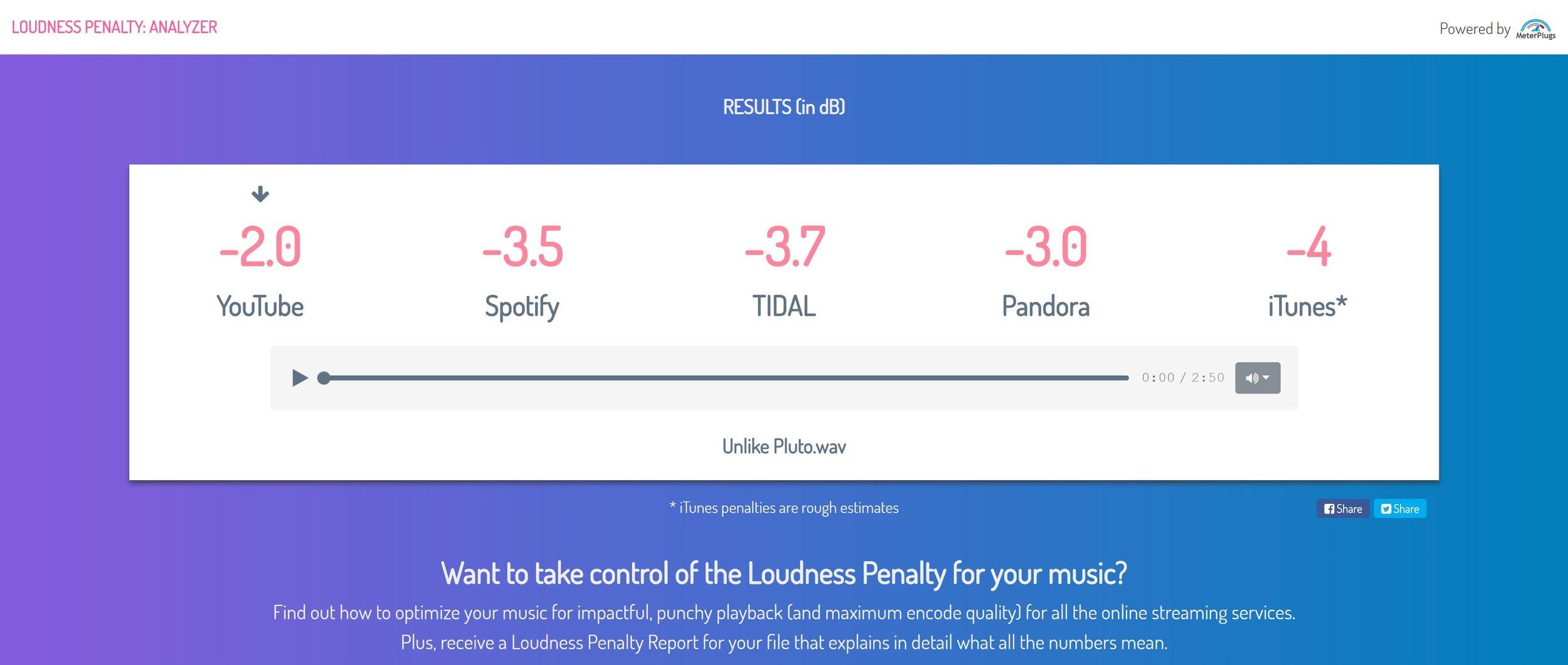 Loudness penalty.JPG