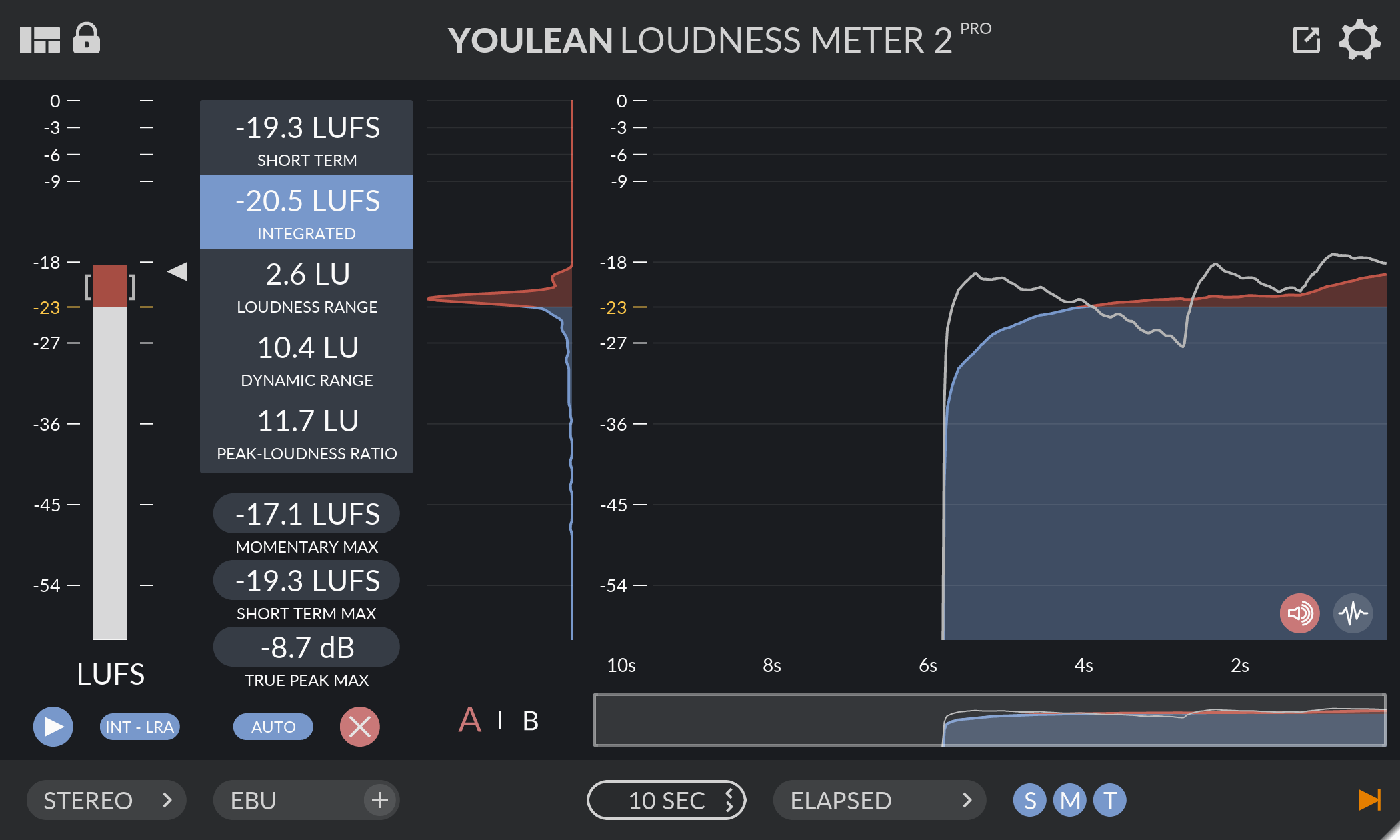 Youlean loudness.png